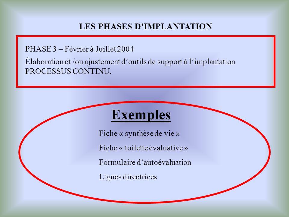 Exemples LES PHASES DIMPLANTATION Élaboration et /ou ajustement doutils de support à limplantation PROCESSUS CONTINU. PHASE 3 – Février à Juillet 2004