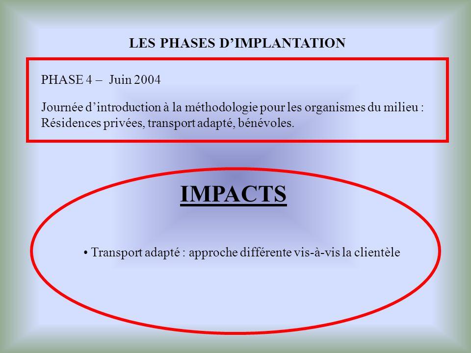 IMPACTS LES PHASES DIMPLANTATION Journée dintroduction à la méthodologie pour les organismes du milieu : Résidences privées, transport adapté, bénévol