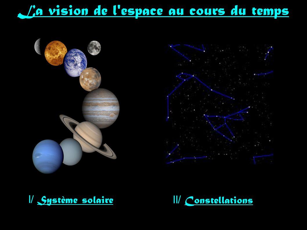 La vision de l espace au cours du temps I/ Système solaire II/ Constellations