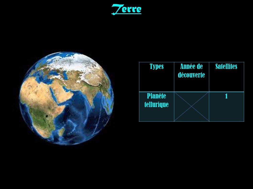 Terre Types Année de découverte Satellites Planète tellurique 1