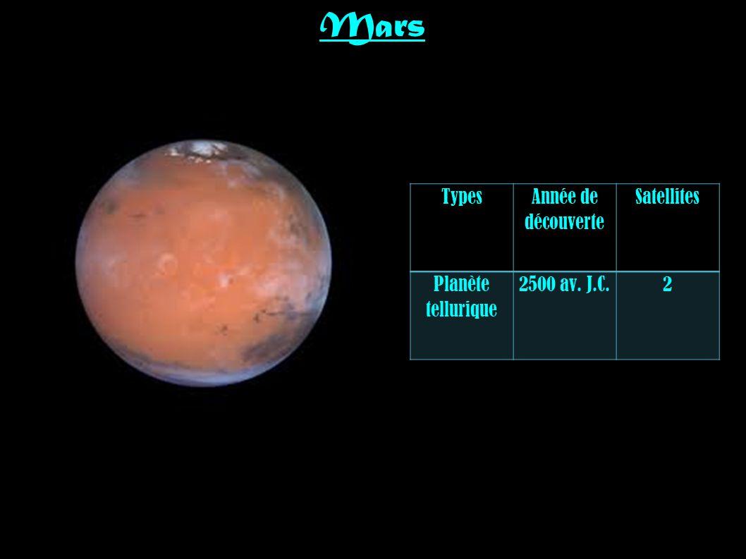 Mars Types Année de découverte Satellites Planète tellurique 2500 av. J.C.2