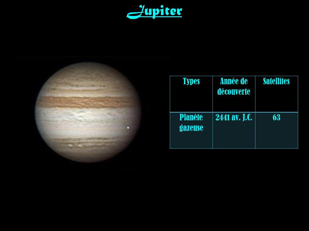 Jupiter Types Année de découverte Satellites Planète gazeuse 2441 av. J.C.63