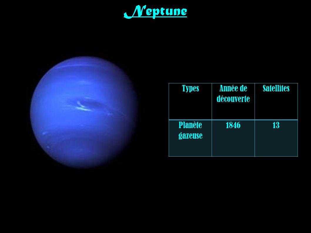 Neptune Types Année de découverte Satellites Planète gazeuse 184613
