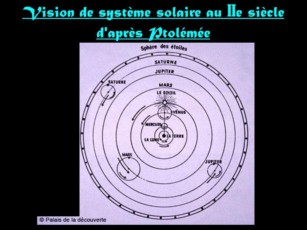 Vision de système solaire au II e siècle d après Ptolémée