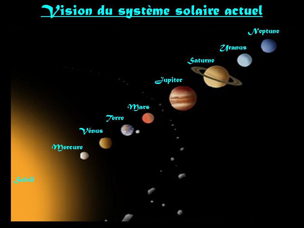 Types Année de découverte Satellites Etoiles4,6 milliard dannées avant J.C. 0