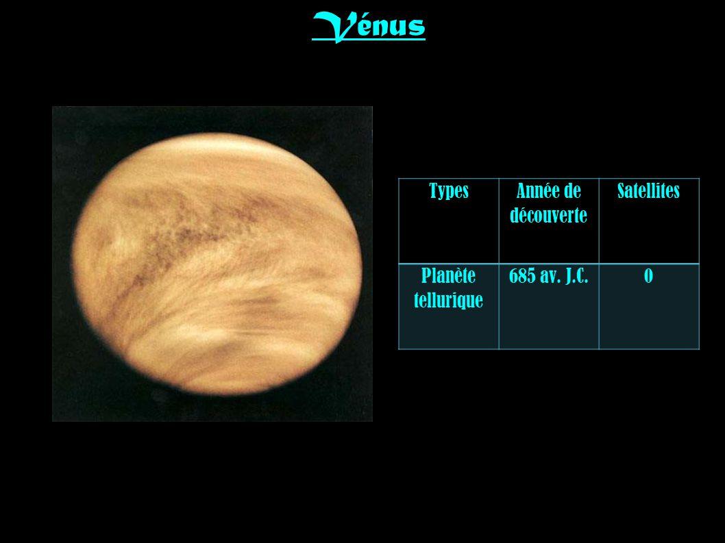 Vénus Types Année de découverte Satellites Planète tellurique 685 av. J.C.0