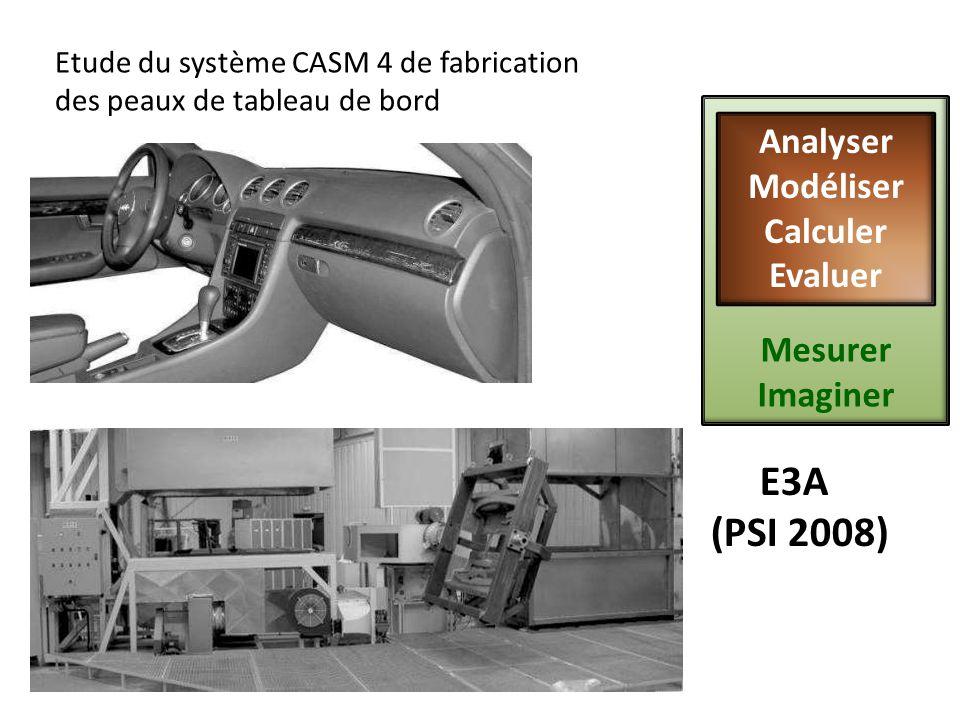 Etude du système CASM 4 de fabrication des peaux de tableau de bord E3A (PSI 2008) Mesurer Imaginer Analyser Modéliser Calculer Evaluer