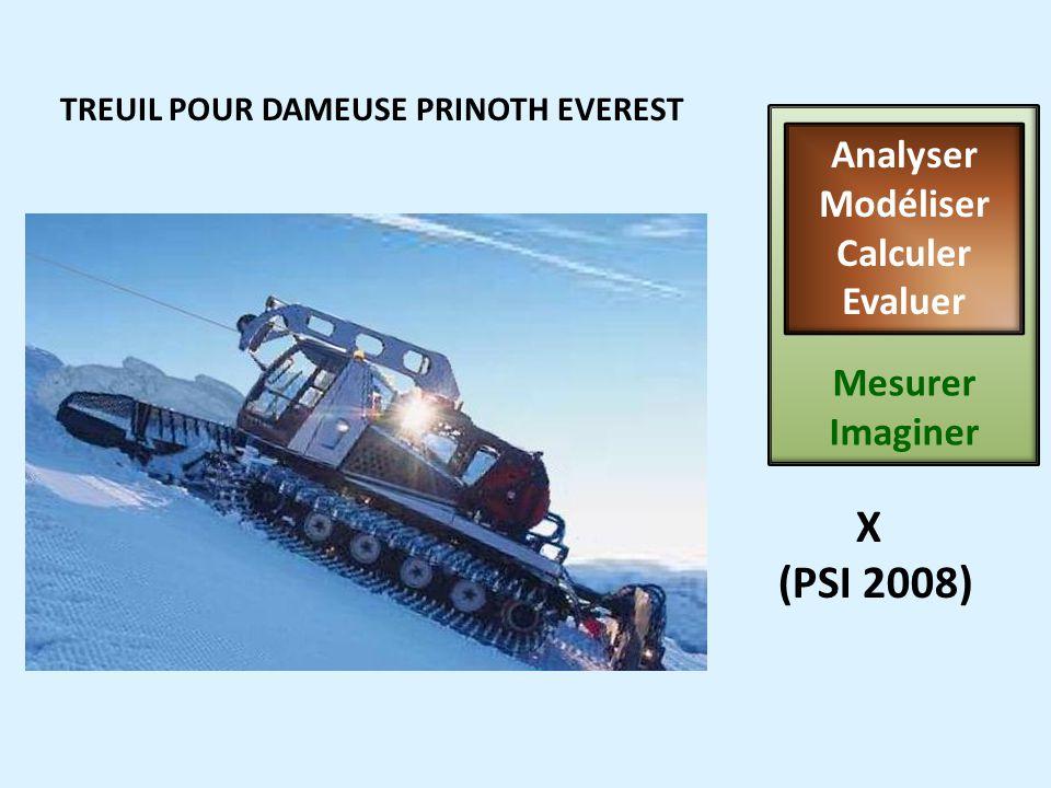X (PSI 2008) TREUIL POUR DAMEUSE PRINOTH EVEREST Mesurer Imaginer Analyser Modéliser Calculer Evaluer