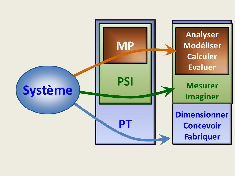 PSI Dimensionner Concevoir Fabriquer Mesurer Imaginer MP Analyser Modéliser Calculer Evaluer Système PT