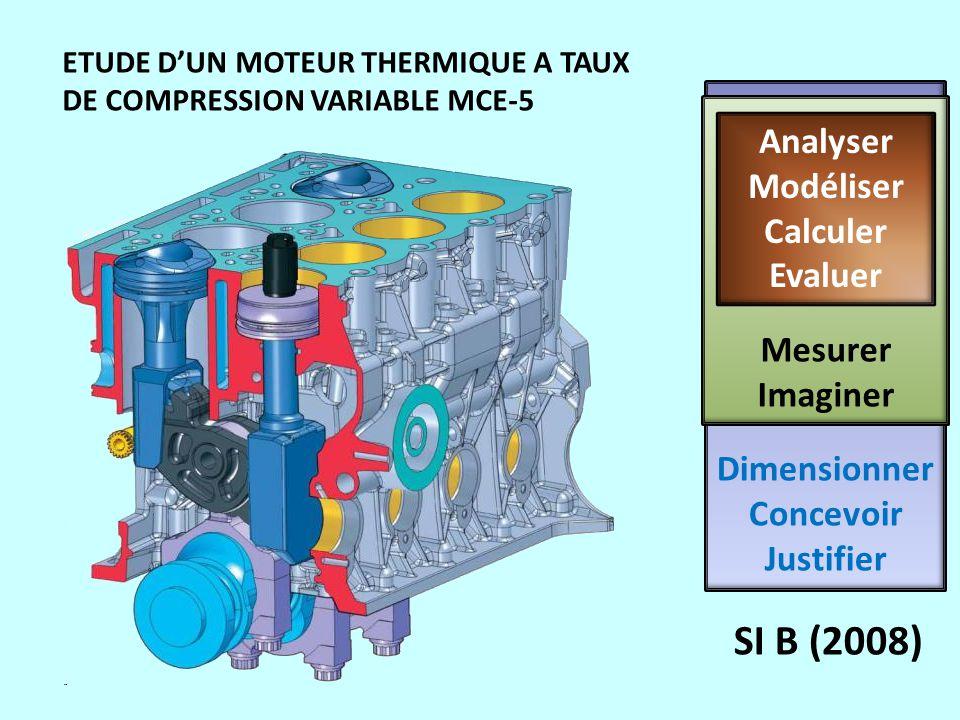SI B (2008) ETUDE DUN MOTEUR THERMIQUE A TAUX DE COMPRESSION VARIABLE MCE-5 Dimensionner Concevoir Justifier Mesurer Imaginer Analyser Modéliser Calcu