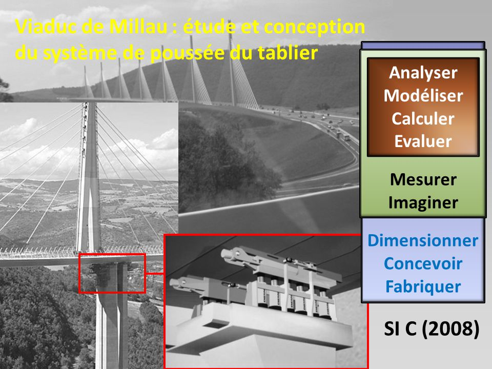 SI C (2008) Viaduc de Millau : étude et conception du système de poussée du tablier Dimensionner Concevoir Fabriquer Mesurer Imaginer Analyser Modélis