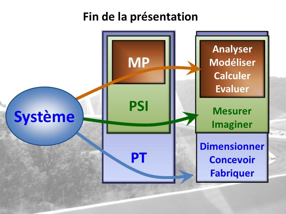 Fin de la présentation PT PSI Dimensionner Concevoir Fabriquer Mesurer Imaginer MP Analyser Modéliser Calculer Evaluer Système PT