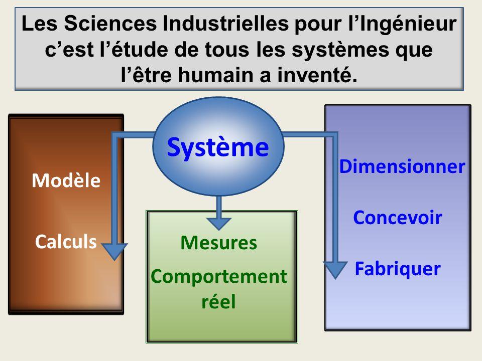 Dimensionner Concevoir Fabriquer Modèle Calculs Mesures Comportement réel Système Les Sciences Industrielles pour lIngénieur cest létude de tous les s