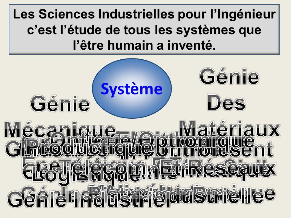 Système Les Sciences Industrielles pour lIngénieur cest létude de tous les systèmes que lêtre humain a inventé.