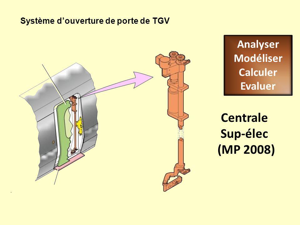 Centrale Sup-élec (MP 2008) Système douverture de porte de TGV Analyser Modéliser Calculer Evaluer