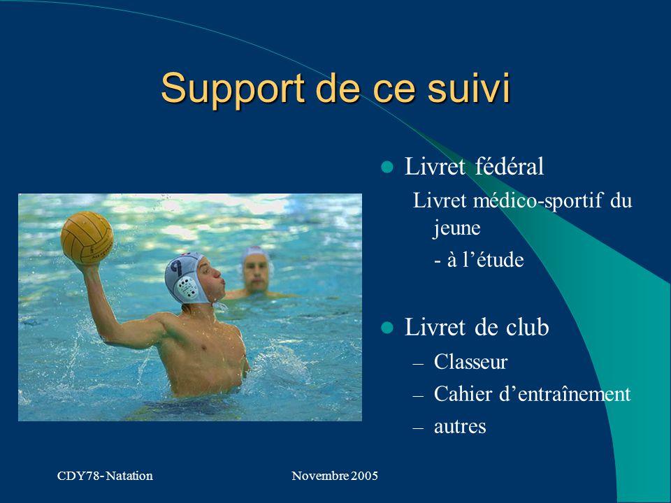 CDY78- NatationNovembre 2005 Support de ce suivi Livret fédéral Livret médico-sportif du jeune - à létude Livret de club – Classeur – Cahier dentraînement – autres
