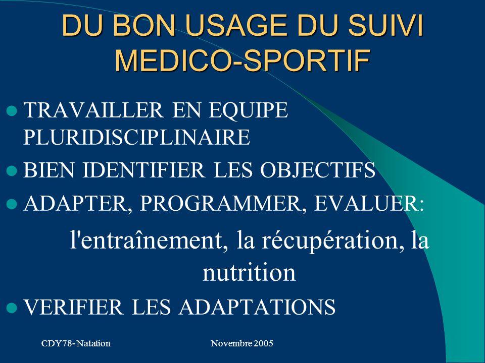 CDY78- NatationNovembre 2005 DU BON USAGE DU SUIVI MEDICO-SPORTIF TRAVAILLER EN EQUIPE PLURIDISCIPLINAIRE BIEN IDENTIFIER LES OBJECTIFS ADAPTER, PROGRAMMER, EVALUER: l entraînement, la récupération, la nutrition VERIFIER LES ADAPTATIONS