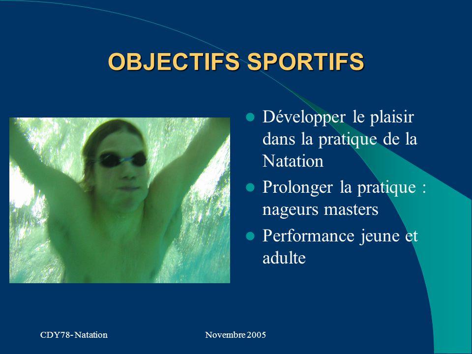 CDY78- NatationNovembre 2005 OBJECTIFS SPORTIFS Développer le plaisir dans la pratique de la Natation Prolonger la pratique : nageurs masters Performance jeune et adulte