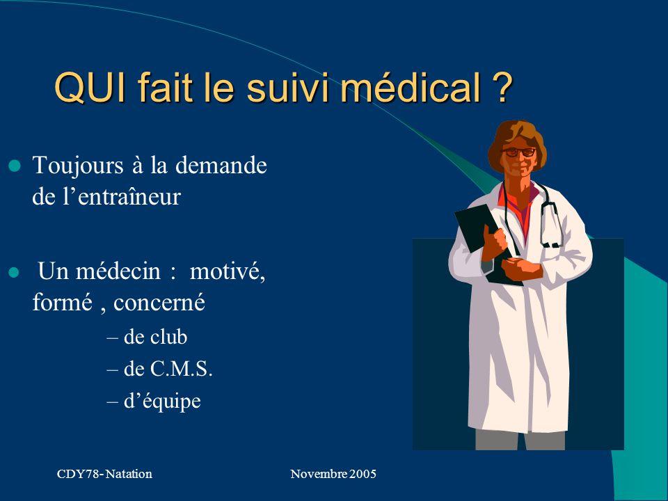 CDY78- NatationNovembre 2005 QUI fait le suivi médical .