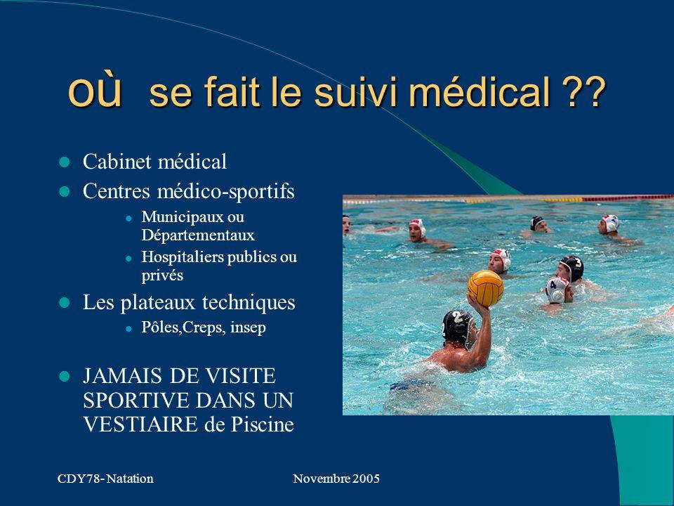 CDY78- NatationNovembre 2005 où se fait le suivi médical .