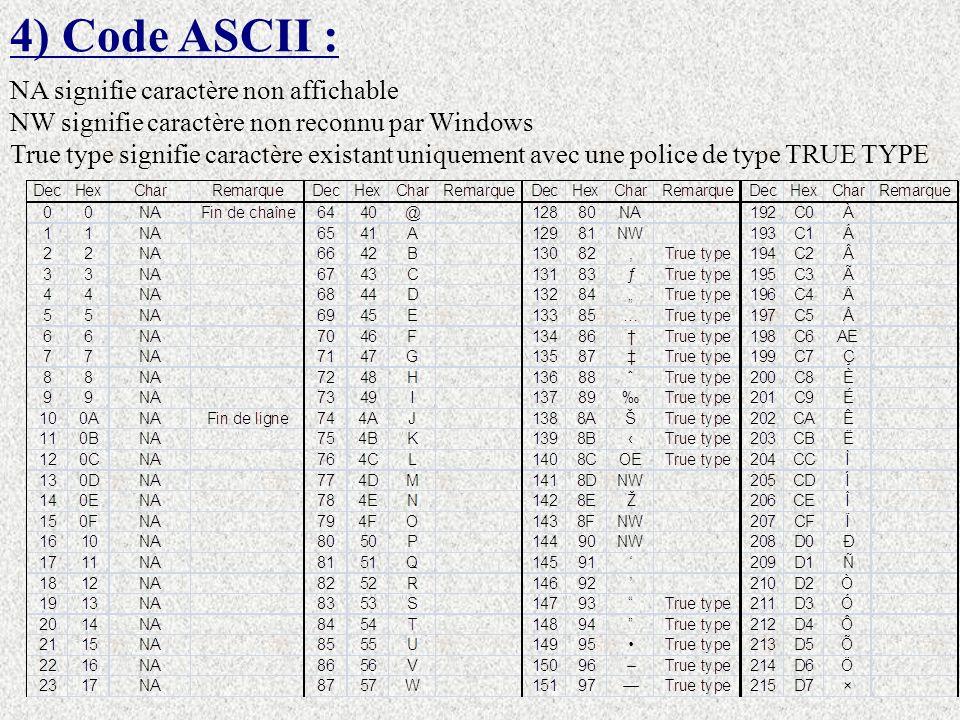 4) Code ASCII : NA signifie caractère non affichable NW signifie caractère non reconnu par Windows True type signifie caractère existant uniquement av