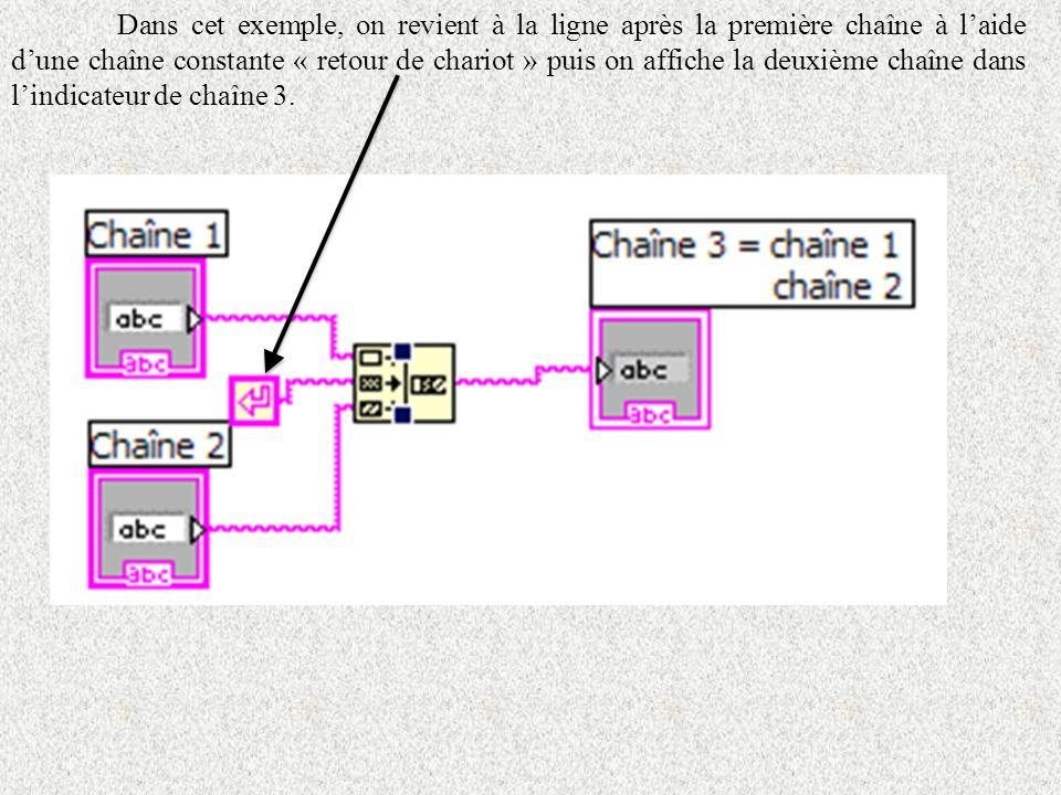 Dans cet exemple, on revient à la ligne après la première chaîne à laide dune chaîne constante « retour de chariot » puis on affiche la deuxième chaîn