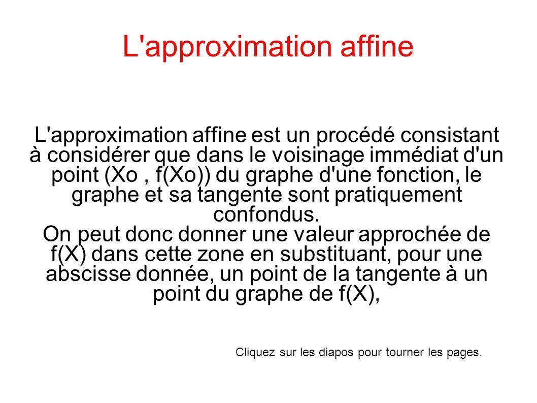 L approximation affine L approximation affine est un procédé consistant à considérer que dans le voisinage immédiat d un point (Xo, f(Xo)) du graphe d une fonction, le graphe et sa tangente sont pratiquement confondus.