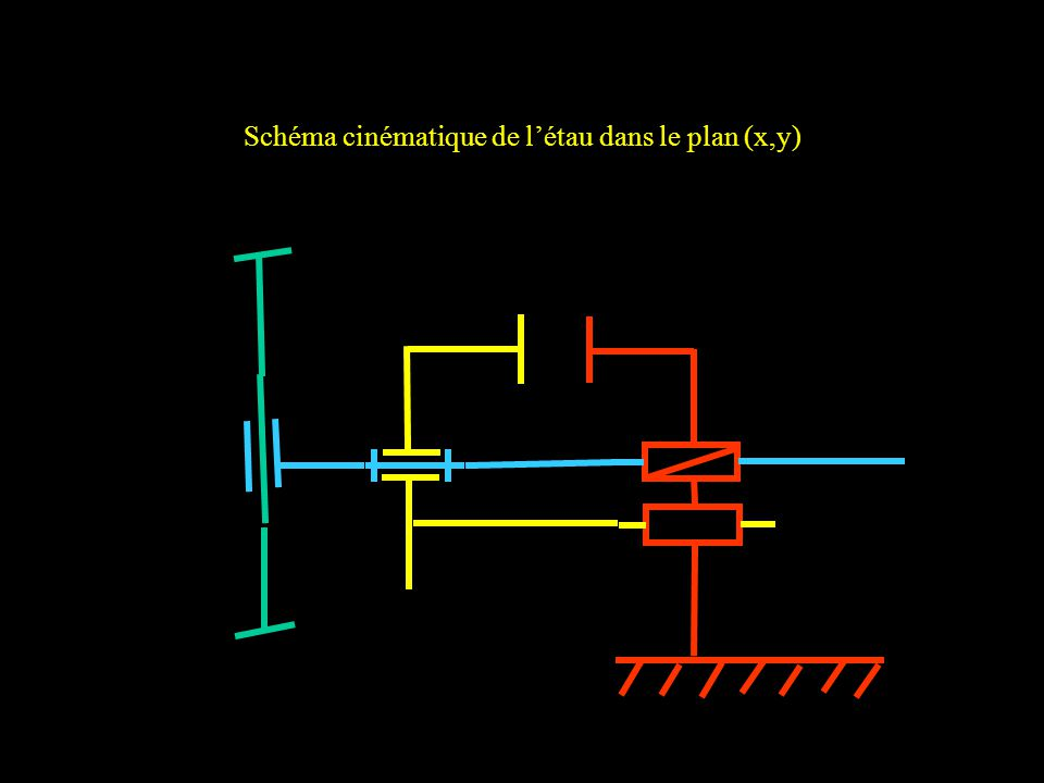 Schéma cinématique de létau dans le plan (x,y)