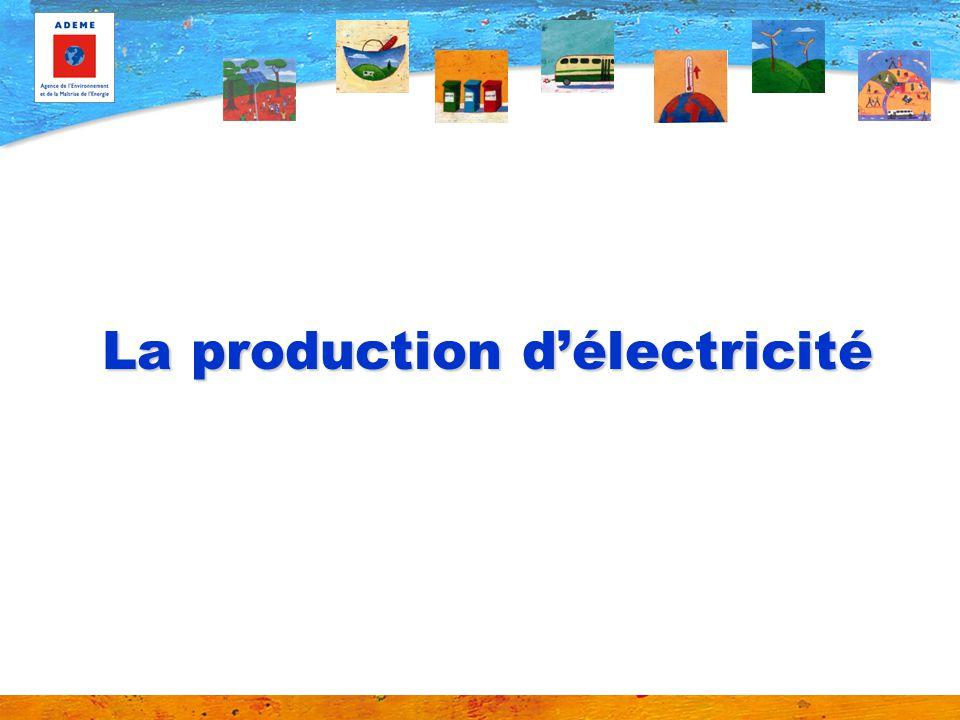 La production délectricité
