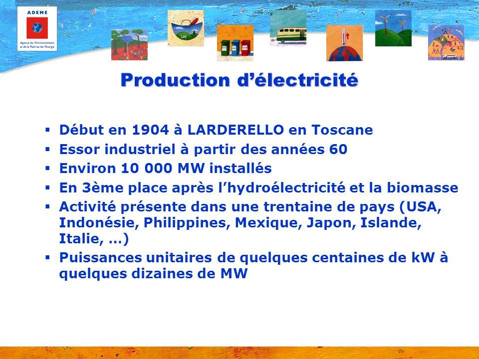 Production délectricité Début en 1904 à LARDERELLO en Toscane Essor industriel à partir des années 60 Environ 10 000 MW installés En 3ème place après
