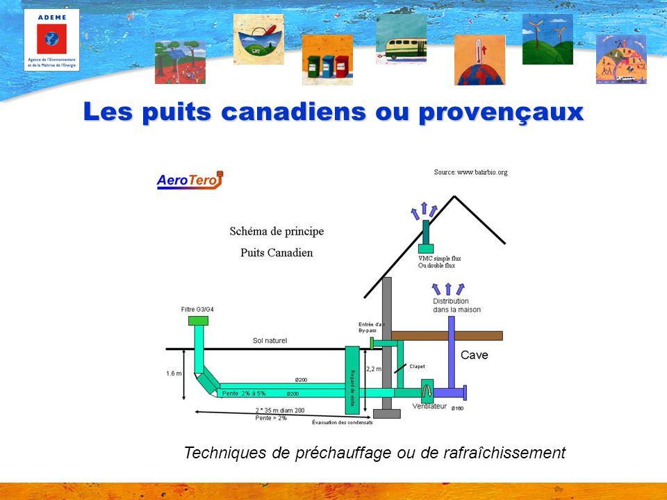 Les puits canadiens ou provençaux Techniques de préchauffage ou de rafraîchissement