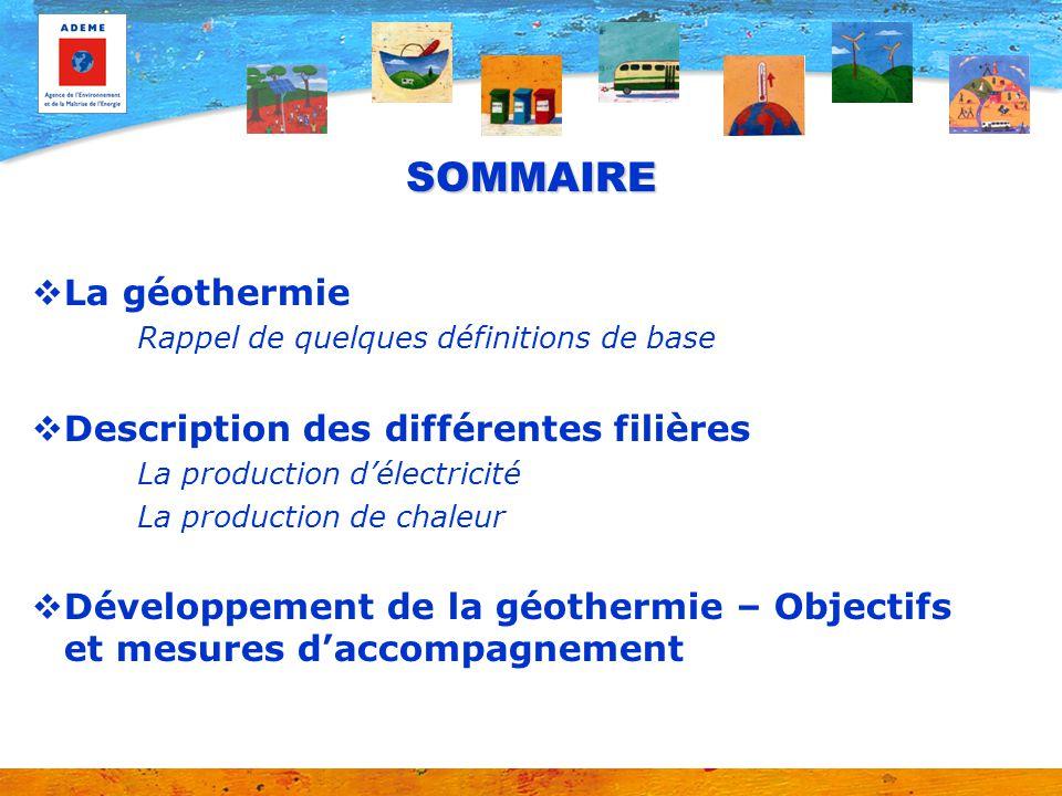 SOMMAIRE La géothermie Rappel de quelques définitions de base Description des différentes filières La production délectricité La production de chaleur