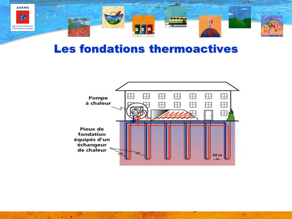 Les fondations thermoactives