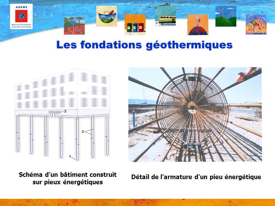 Les fondations géothermiques Détail de larmature dun pieu énergétique Schéma dun bâtiment construit sur pieux énergétiques