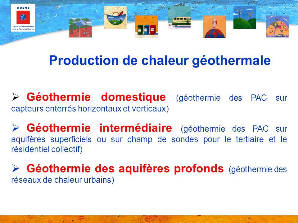 Production de chaleur géothermale Géothermie domestique (géothermie des PAC sur capteurs enterrés horizontaux et verticaux) Géothermie intermédiaire (