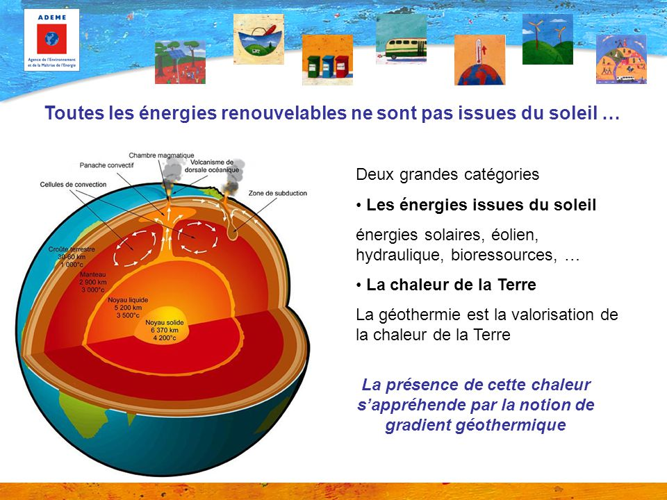 Toutes les énergies renouvelables ne sont pas issues du soleil … La présence de cette chaleur sappréhende par la notion de gradient géothermique Deux
