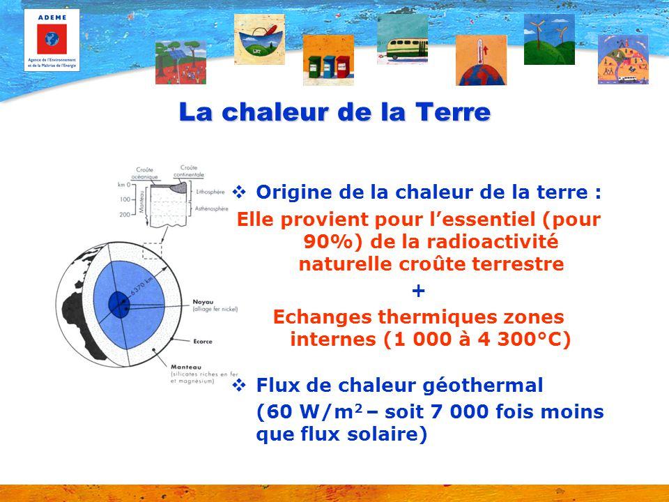 La chaleur de la Terre Origine de la chaleur de la terre : Elle provient pour lessentiel (pour 90%) de la radioactivité naturelle croûte terrestre + E