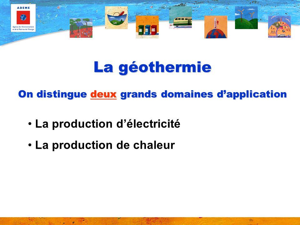 La géothermie On distingue deux grands domaines dapplication La production délectricité La production de chaleur