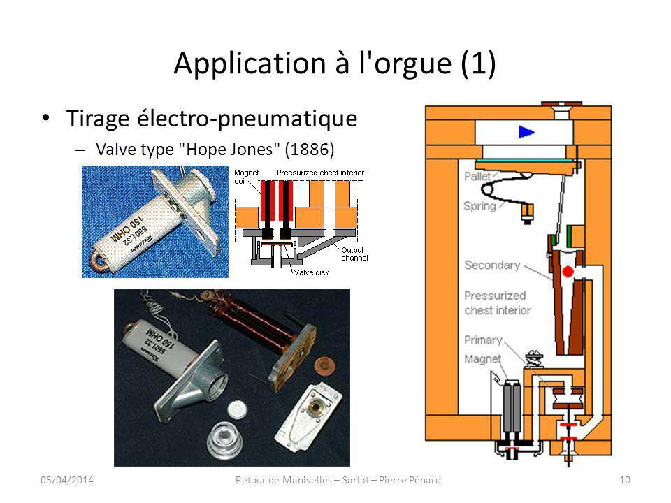 Application à l'orgue (1) Tirage électro-pneumatique – Valve type