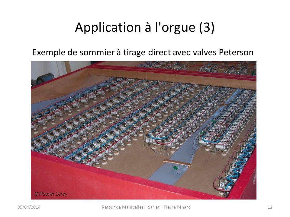 Application à l'orgue (3) Exemple de sommier à tirage direct avec valves Peterson 05/04/201412Retour de Manivelles – Sarlat – Pierre Pénard