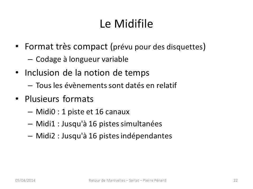 Le Midifile Format très compact ( prévu pour des disquettes ) – Codage à longueur variable Inclusion de la notion de temps – Tous les évènements sont
