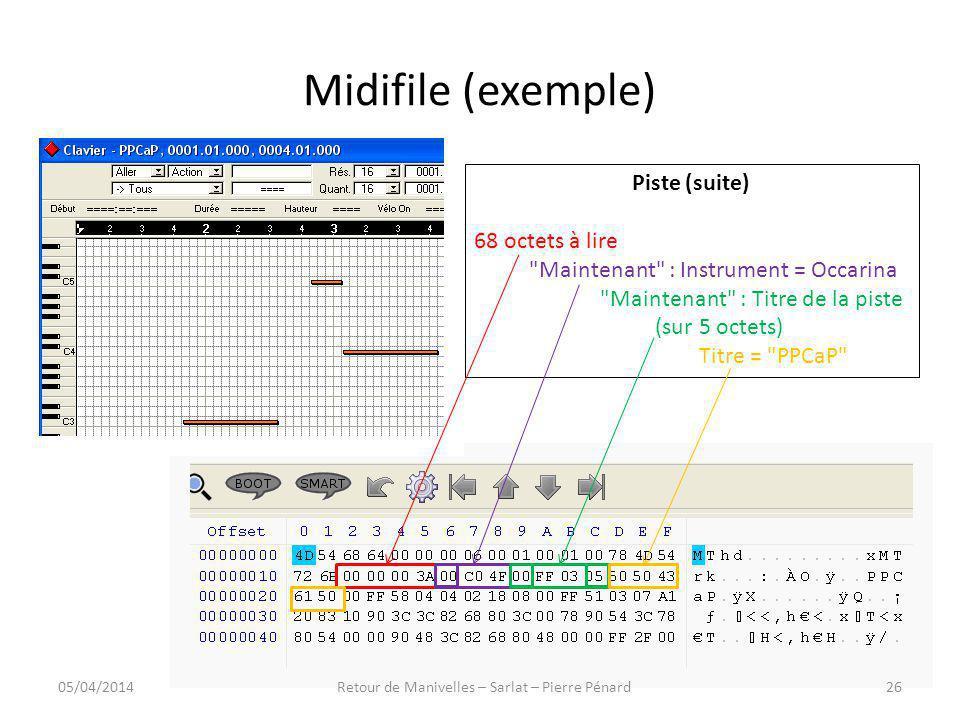 Midifile (exemple) Piste (suite) 68 octets à lire
