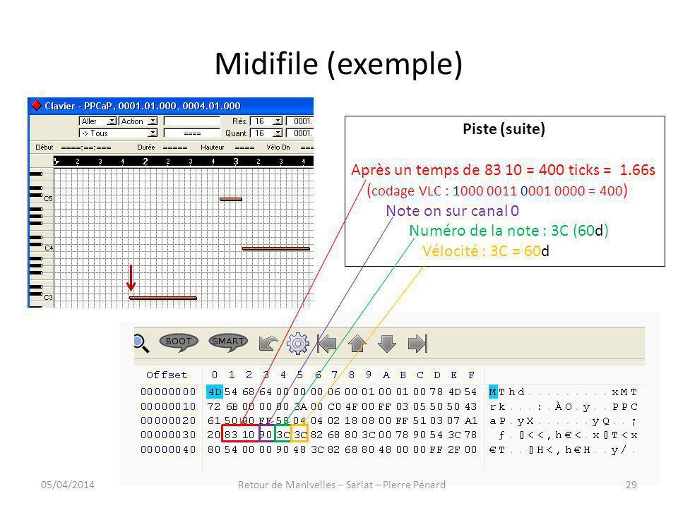 Midifile (exemple) Piste (suite) Après un temps de 83 10 = 400 ticks = 1.66s ( codage VLC : 1000 0011 0001 0000 = 400 ) Note on sur canal 0 Numéro de