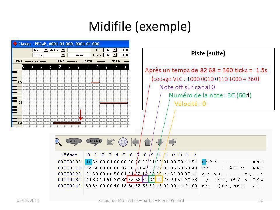 Midifile (exemple) Piste (suite) Après un temps de 82 68 = 360 ticks = 1.5s ( codage VLC : 1000 0010 0110 1000 = 360 ) Note off sur canal 0 Numéro de