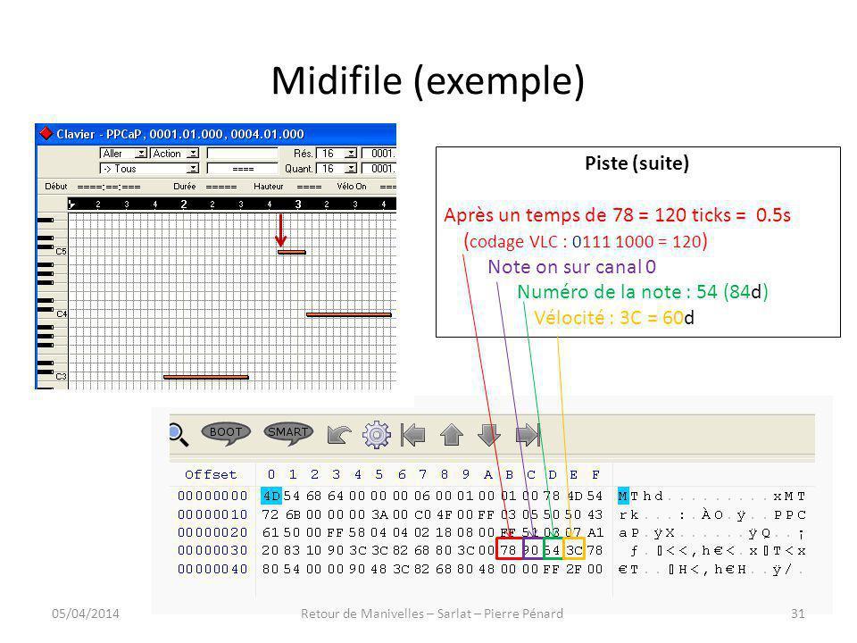 Midifile (exemple) Piste (suite) Après un temps de 78 = 120 ticks = 0.5s ( codage VLC : 0111 1000 = 120 ) Note on sur canal 0 Numéro de la note : 54 (