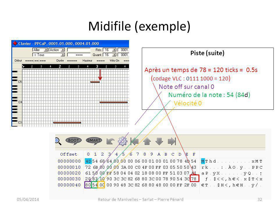 Midifile (exemple) Piste (suite) Après un temps de 78 = 120 ticks = 0.5s ( codage VLC : 0111 1000 = 120 ) Note off sur canal 0 Numéro de la note : 54