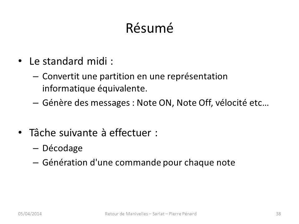 Résumé Le standard midi : – Convertit une partition en une représentation informatique équivalente. – Génère des messages : Note ON, Note Off, vélocit