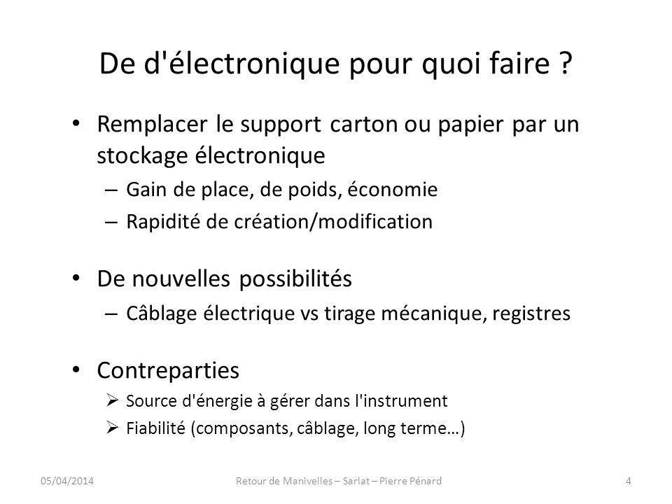 Choix d un électro-aimant (3) Par expérience : – Force : 20 gF à 2 mm – Tension d alimentation : 12 Volts – Résistance : au moins 50 Ohms.