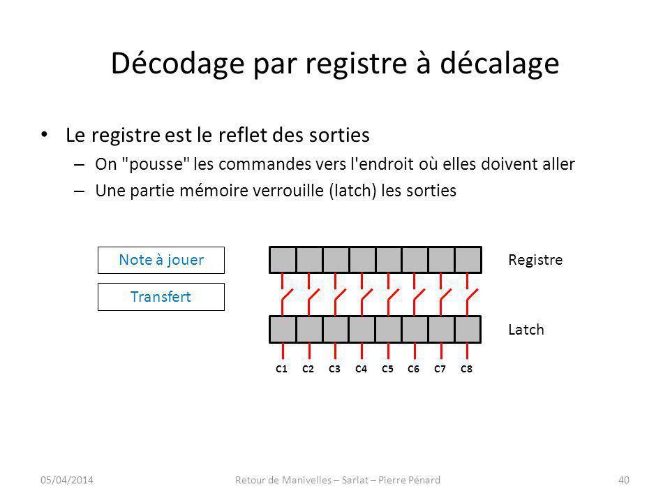 Décodage par registre à décalage Le registre est le reflet des sorties – On