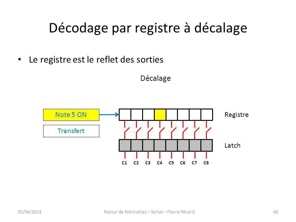 Décodage par registre à décalage Registre Latch C8C7C6C5C4C3C2C1 Note 5 ON Transfert Le registre est le reflet des sorties Décalage 05/04/201445Retour